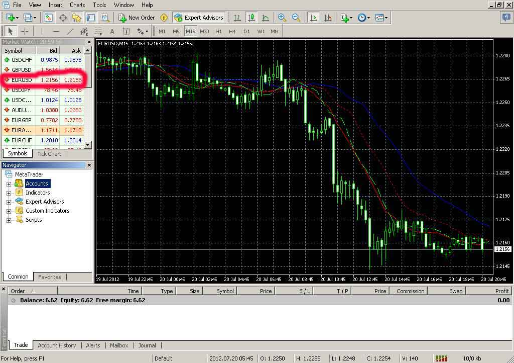 Workshop forex gratis