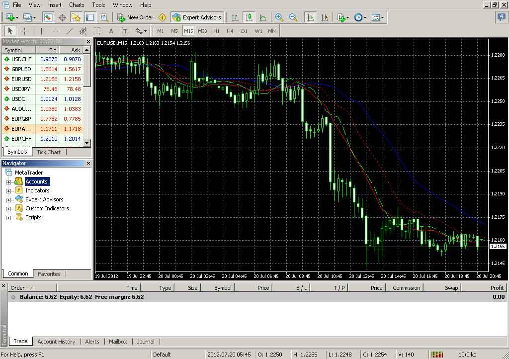 Binarytilt trading accounts